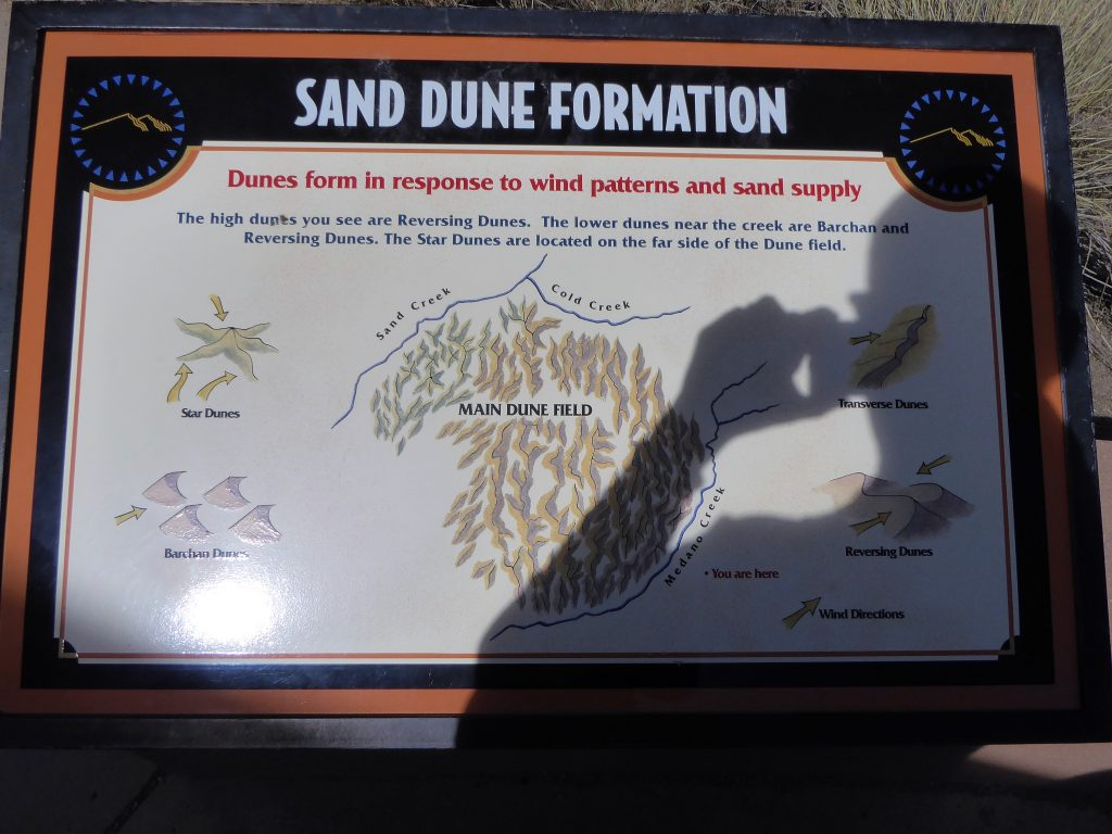 Great Sand Dunes Formation